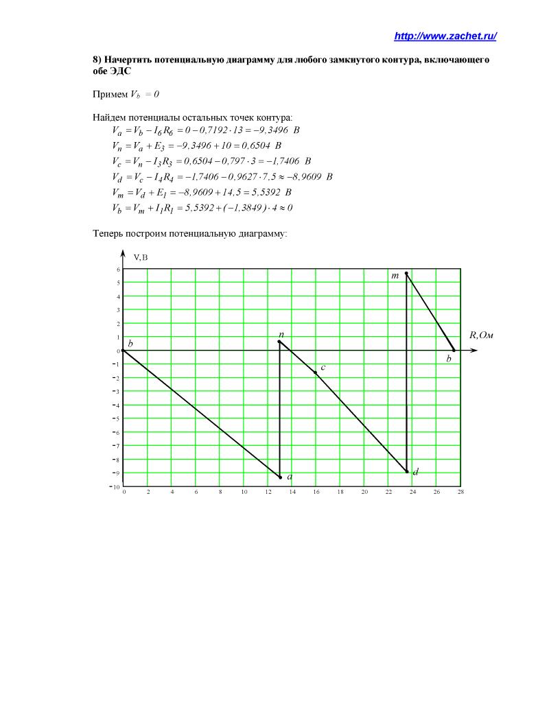 линейные электрические цепи синусоидального тока по задачнику теоретические основы электротехники: методические