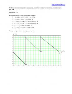 Решение задачи 1.1 по ТОЭ вариант 39, Л.А.Бессонов