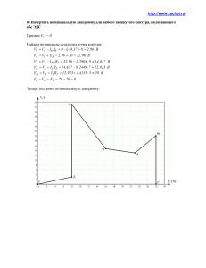 Решение задачи 1.1, вариант 88, Л.А.Бессонов, ТОЭ