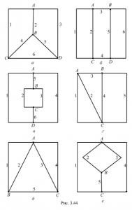 Граф цепи, подлежащей расчету