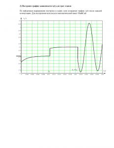 Решение домашнего задания № 5, Вариант 18, N=7