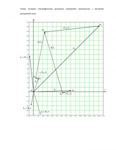 Решение задания №2, Расчет электрической цепи однофазного переменного тока, Вариант 8, БГАУ
