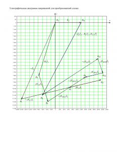 Решение задания по ТОЭ, МИИТ, Схема 21, Вариант 11