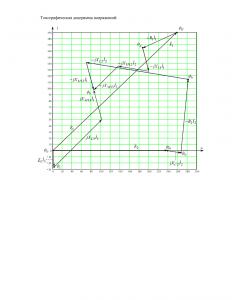 Задание «Разветвлённая цепь синусоидального тока», МИИТ, Схема 5, Вариант 5