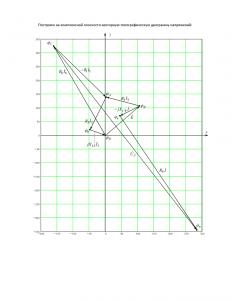РГР №2 Расчет цепей с источниками гармонических воздействий ПГНИУ (ПГТУ) Вариант 50 ИН