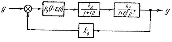 Структурная схема системы к задаче 130