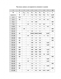 Домашнее задание №3, РГУНиГ, Список решенных вариантов