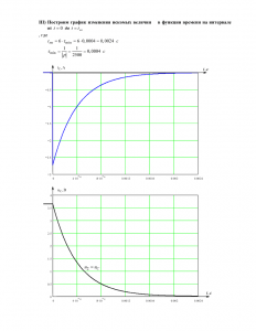 Домашнее задание №3 «Переходные процессы в линейных цепях первого порядка», Вариант 12, РГУНиГ