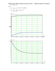 Домашнее задание №3 «Переходные процессы в линейных цепях первого порядка», Вариант 1, РГУНиГ