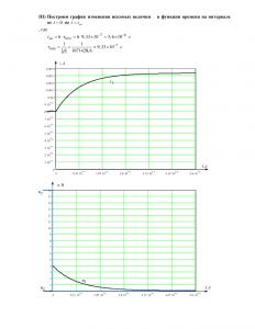 Домашнее задание №3 «Переходные процессы в линейных цепях первого порядка», Вариант 15, РГУНиГ