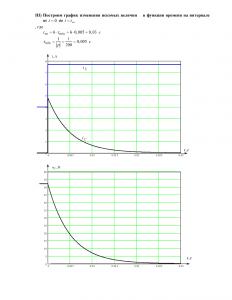 Домашнее задание №3 «Переходные процессы в линейных цепях первого порядка», Вариант 19, РГУНиГ