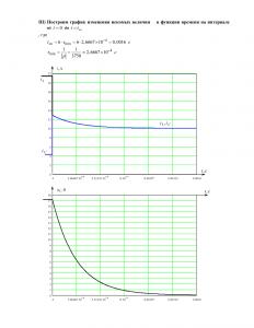 ДЗ №3 «Переходные процессы в линейных цепях первого порядка», Вариант 2, РГУНиГ