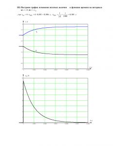 Домашнее задание №3 «Переходные процессы в линейных цепях первого порядка», Вариант 37, РГУНиГ