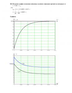 Домашнее задание №3 «Переходные процессы в линейных цепях первого порядка», Вариант 60, РГУНиГ