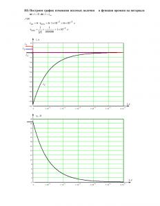 Домашнее задание №3 «Переходные процессы в линейных цепях первого порядка», Вариант 7, РГУНиГ