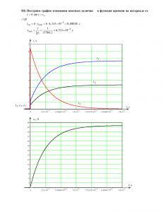 Домашнее задание №3 «Переходные процессы в линейных цепях первого порядка», Вариант 8, РГУНиГ