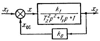 Рис. 20 – Структурная схема к задаче 32