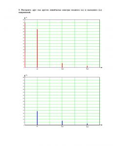 Решение задачи 2.3, вариант 24, Л.А.Бессонов, Электротехника