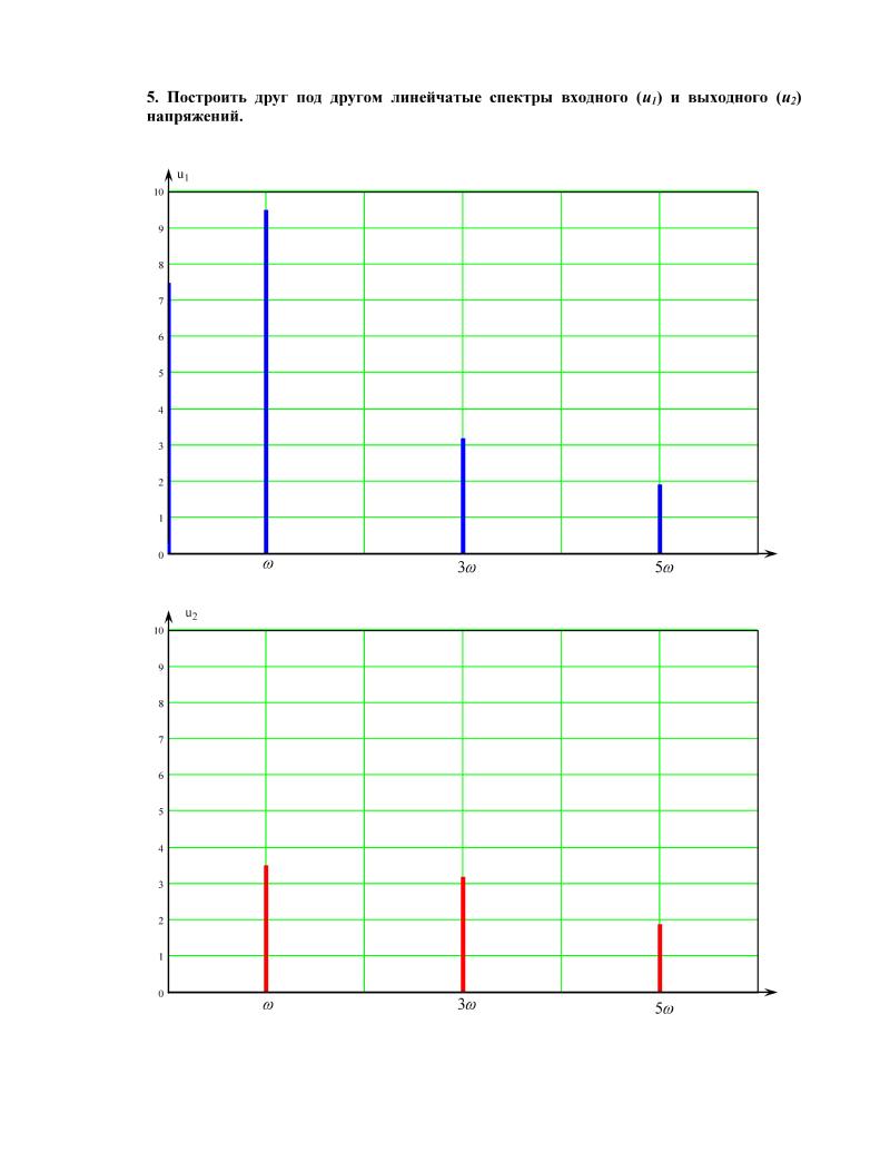 Задача 12, вариант 84, линейные электрические цепи синусоидального тока по задачнику тоэ
