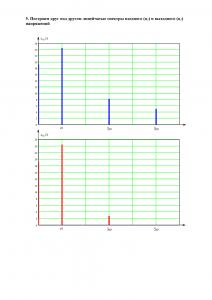 Задача 2.3, вариант 55, Бессонов Электротехника