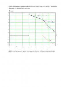 Решение ДЗ Расчёт ПП в электрической цепи, содержащей длинную линию, Группа 5, Схема 8, МИИТ