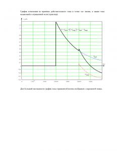 Расчёт переходных процессов в электрической цепи, содержащей длинную линию, Группа 5, Схема 23, МИИТ
