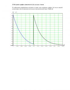 Решение домашнего задания № 5 (две коммутации), Вариант 17, N=1, РГУНиГ