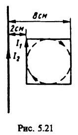 Рисунок 5.21