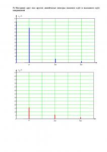 Решение задачи 2.3, вариант 97, Л.А.Бессонов, ТОЭ