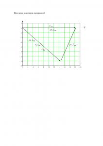 Решение задачи 2.4, вариант 23, Л.А.Бессонов, ТОЭ