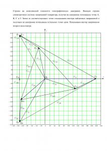 Решение домашнего задания «Расчёт трёхфазной цепи», Вариант 11, Схема 16, МИИТ
