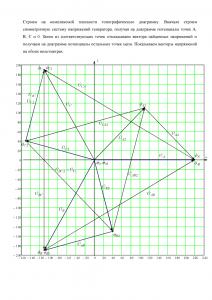 Решение домашнего задания «Расчёт трёхфазной цепи», Вариант 11, Схема 17, МИИТ