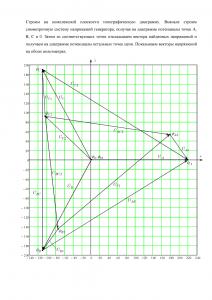 Расчёт трёхфазной цепи МИИТ Вариант 11, Схема 3