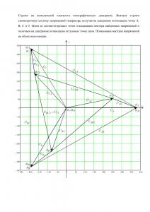 Решение домашнего задания «Расчёт трёхфазной цепи», Вариант 13, Схема 14, МИИТ