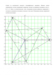Решение домашнего задания «Расчёт трёхфазной цепи», Вариант 13, Схема 17, МИИТ