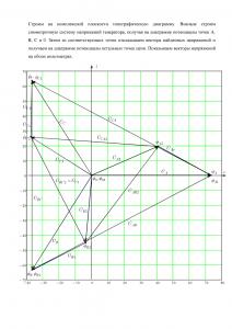 Расчёт трёхфазной цепи, Вариант 2, Схема 14, МИИТ