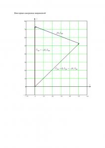 Решение задачи 2.4, вариант 59, Л.А.Бессонов, ТОЭ