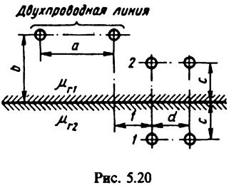 Рисунок 5.20