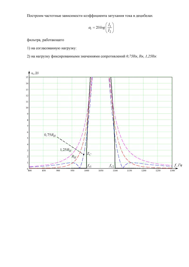 Курсовой проект по ТОЭ Исследование частотных характеристик  Курсовой проект по ТОЭ Исследование частотных характеристик электрических цепей переменного тока