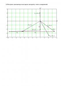 Решение задачи №2 по ТОЭ «Электрические цепи синусоидального тока», Вариант 3, ПензГТУ