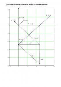 Решение задачи №2 по ТОЭ «Электрические цепи синусоидального тока», Вариант 15, ПензГТУ