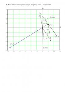 Решение задачи №2 по ТОЭ «Электрические цепи синусоидального тока», Вариант 9, ПензГТУ