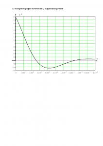 Решение задачи 3.1, РГЗ №3 по ТОЭ, МГУ им. адм. Г.И. Невельского, Таблица 3.2, Вариант 9