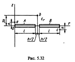 Рисунок 5.32