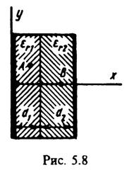 Рисунок 5.8