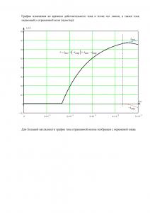 Решение домашнего задания «Расчёт переходных процессов в электрической цепи, содержащей длинную линию», Группа 4, Схема 11, МИИТ
