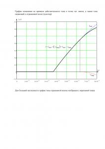 Решение домашнего задания «Расчёт переходных процессов в электрической цепи, содержащей длинную линию», Группа 6, Схема 2, МИИТ