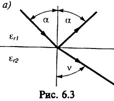 Рисунок 6.3