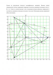 Решение домашнего задания «Расчёт трёхфазной цепи», Вариант 16, Схема 27, МИИТ