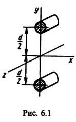 Рисунок 6.1